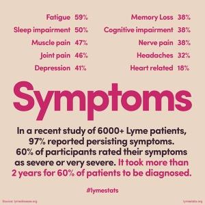 45_symptoms316x316_2x